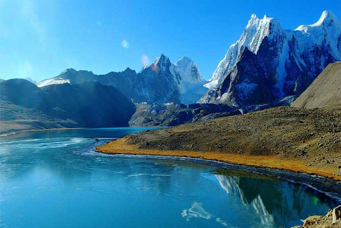 Image result for sikkim